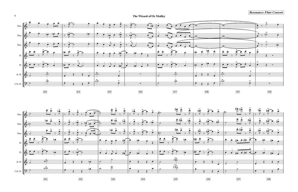 The Wizard Of Oz Medley Arranged By Frank Macchia Score Sheet
